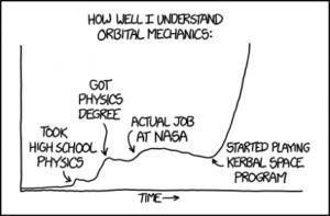 Comic: Randall Munroe, CC BY-NC 2.5